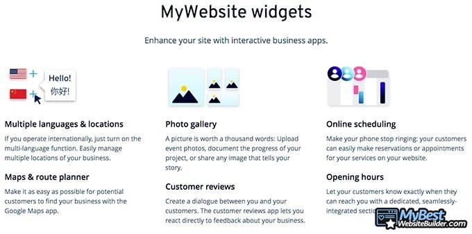 Análise do construtor de sites 1&1: widgets de sites.