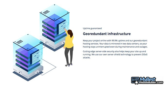 1&1 hosting reviews: georedundant infrastructure.