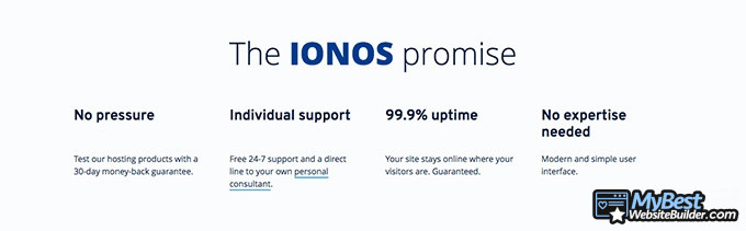 1&1 hosting reviews: the IONOS promise.