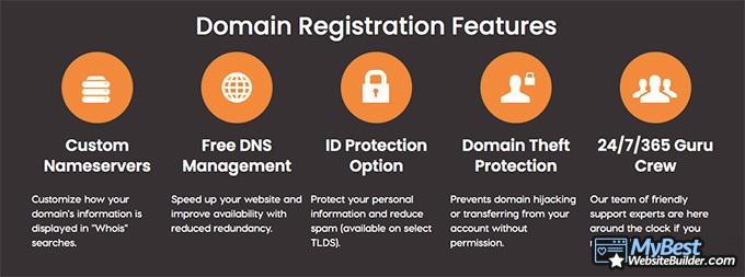 Ulasan A2 Hosting: fitur registrasi domain.