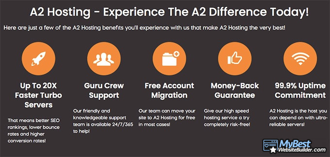 A2 Hosting reviews: some features of the A2 hosting service.