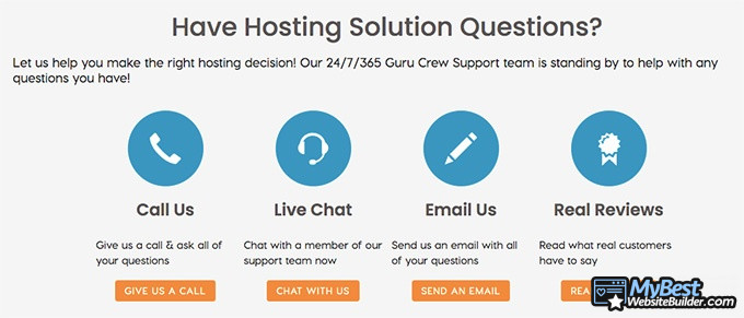 A2 Hosting reviews: customer support.