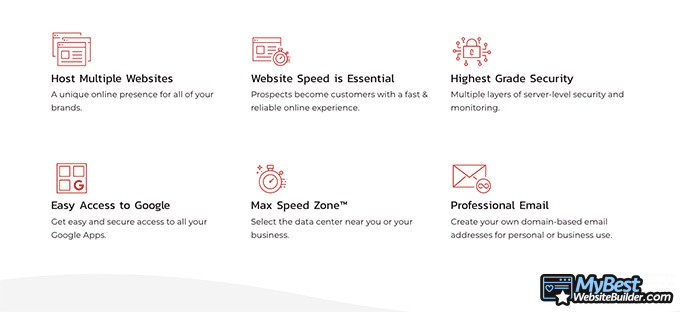 Best email hosting: InMotion.
