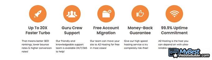 Best free website hosting: A2 Hosting.