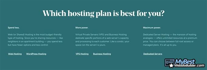 Best free website hosting: GoDaddy.
