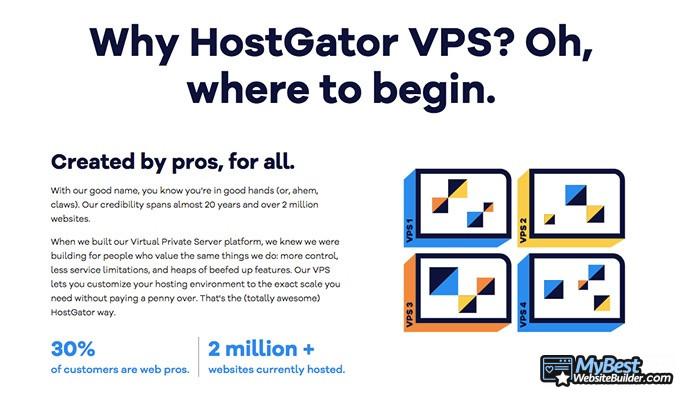 Best VPS hosting: HostGator.