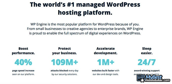 Hosting WordPress Terbaik: WP Engine