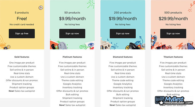 Big Cartel review: pricing.