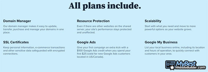 Bluehost reviews: all plans include.
