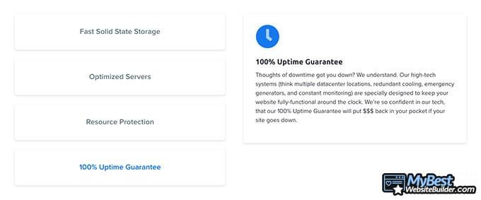 DreamHost reviews: uptime guarantee.
