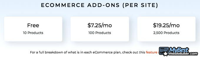 Duda reviews: eCommerce addons.