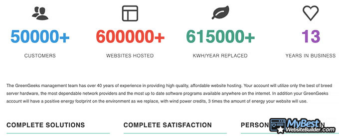 GreenGeeks review: numbers related to the service.