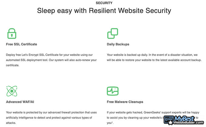 GreenGeeks review: security features.