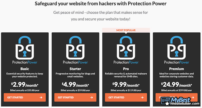 HostPapa review: protection power.
