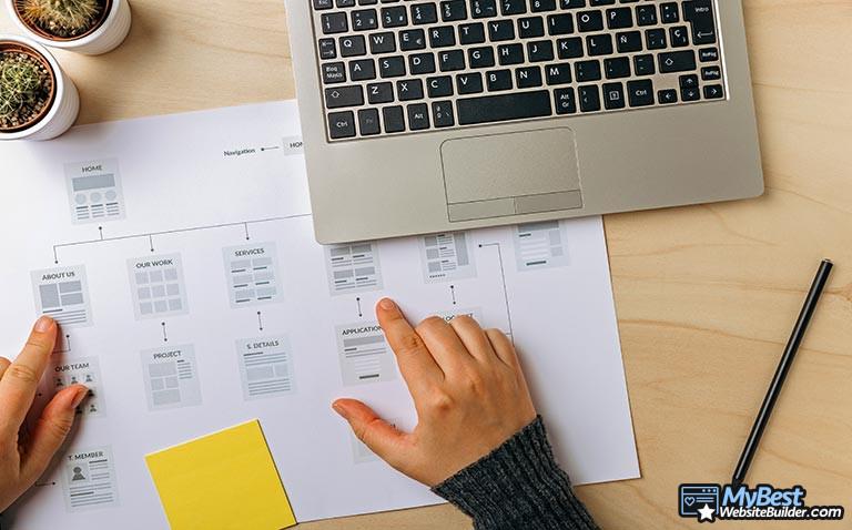 ¿Cuánto Cuesta una Pagina Web?