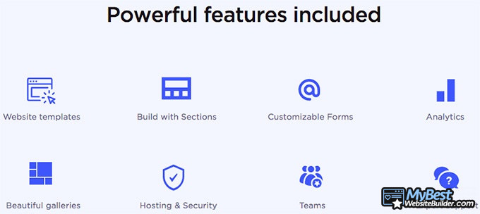 PageCloud review: powerful features include.