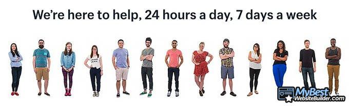 Análise do Shopify: suporte ao cliente