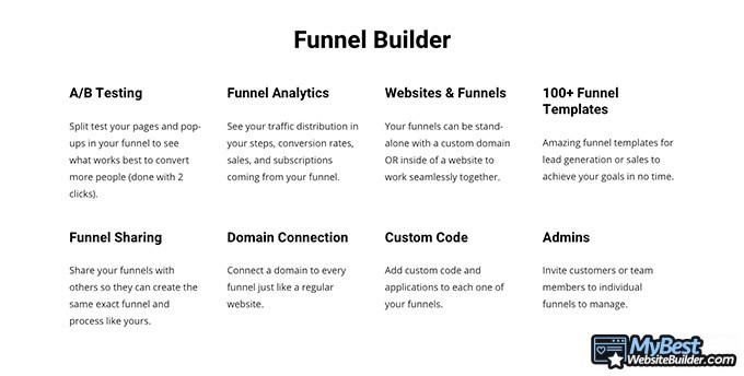 Simvoly reviews: funnel builder.