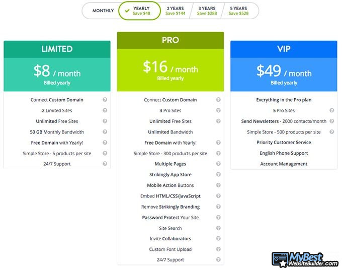 Strikingly review: monthly pricing options.