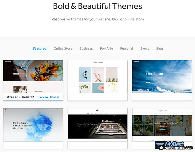 Weebly review: themes