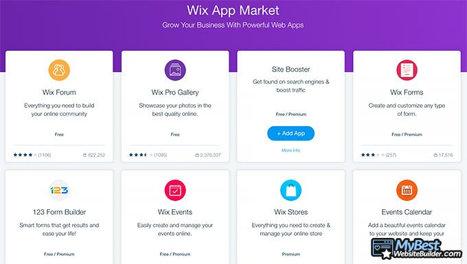 wix review: app market